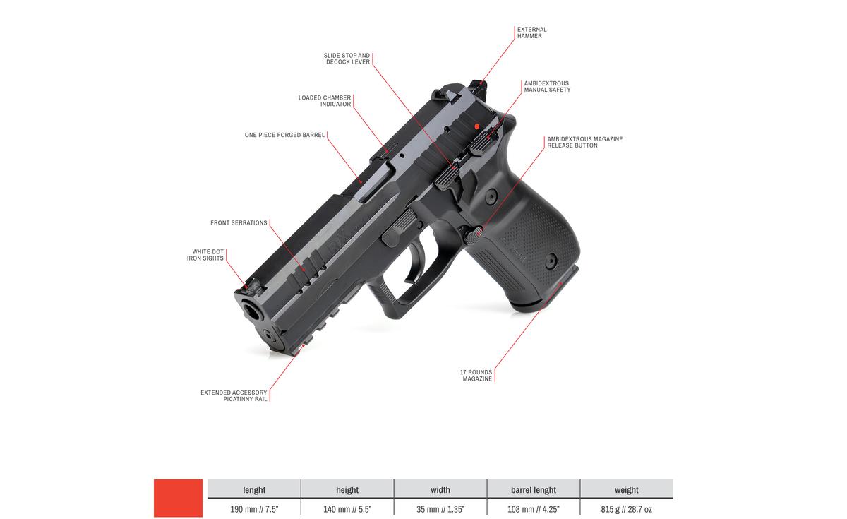 Prémiová pištoľ slovinského výrobcu nápadne pripomínajúca Sig, ale s mnohými vylepšeniami: obojstranná poistka, obojstranné vypúšťanie zásobníka, vypúšťač kohúta.